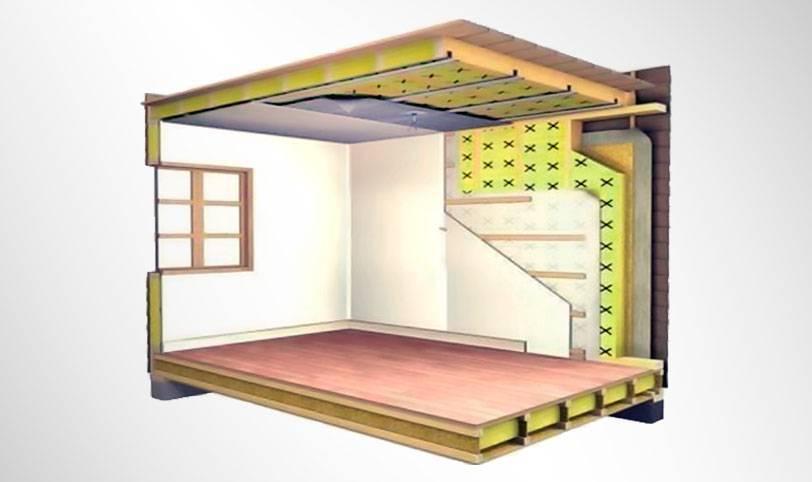 Шумоизоляция пола в квартире: нюансы монтажа защитного покрытия