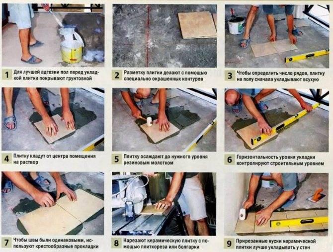 Укладка плитки своими руками: пошаговая инструкция от подготовки поверхности до затирки швов