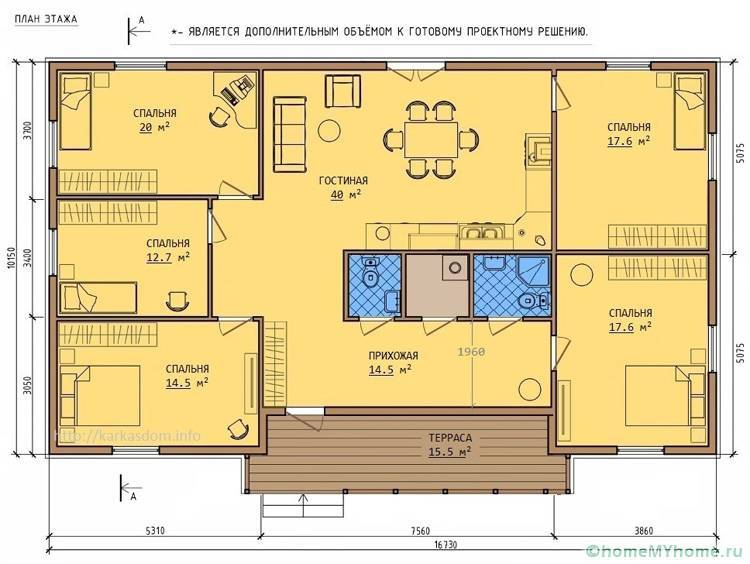 Одноэтажный дом 10х10 - планировка комнат, варианты проектов