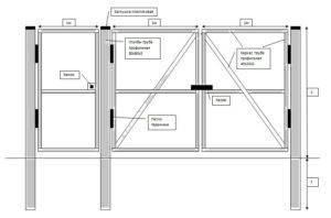 Ворота со встроенной внутри калиткой