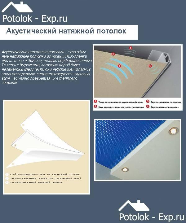 Материал для натяжных потолков — виды и характеристики