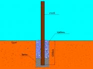 Как установить металлические столбы для забора на даче