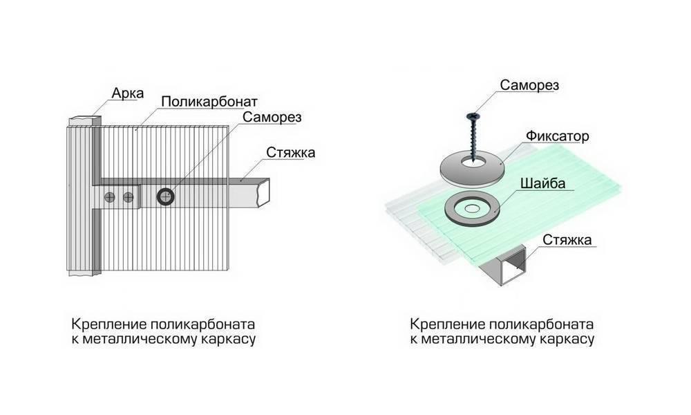 Крепление поликарбоната к металлу: нормы, материалы