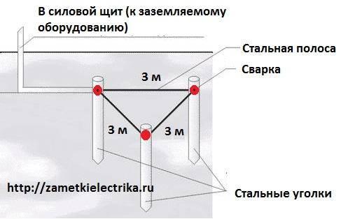 Электропроводка в гараже: 100 фото системы электропитания для гаража