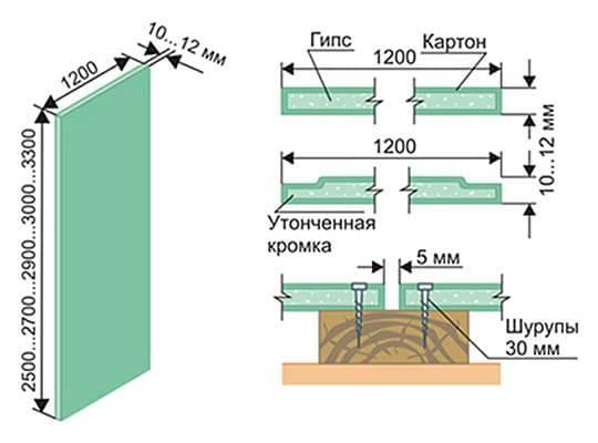 Размеры фанеры 12 мм: стандартные и нестандартные