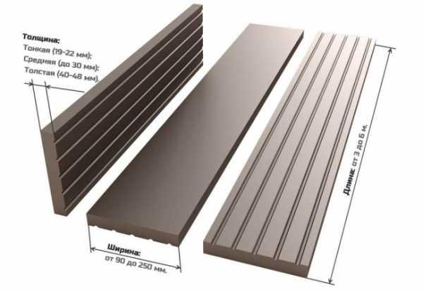 Размеры и характеристики террасной доски. плюсы и минусы. нюансы монтажа.