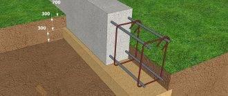 Как положить ленточный фундамент для деревянного дома из бруса + какая должна быть ширина и толщина конструкции