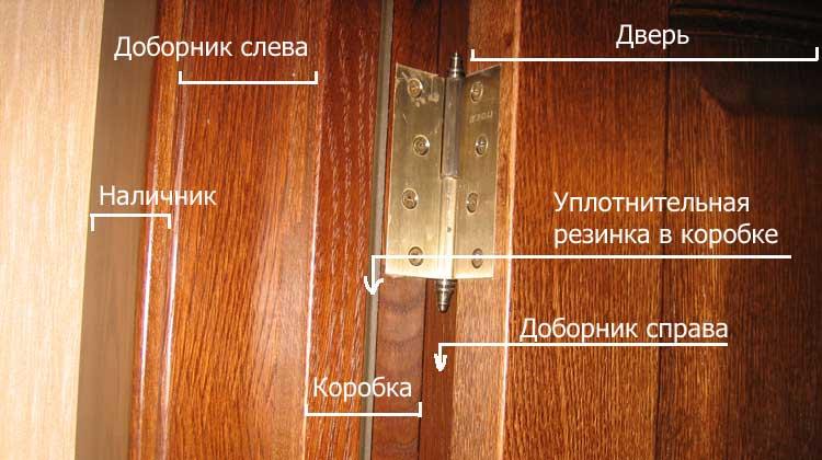 Самоклеющиеся уплотнители для дверей