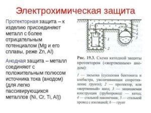 Защита от коррозии металла: катодная, анодная, покрытия - токарь