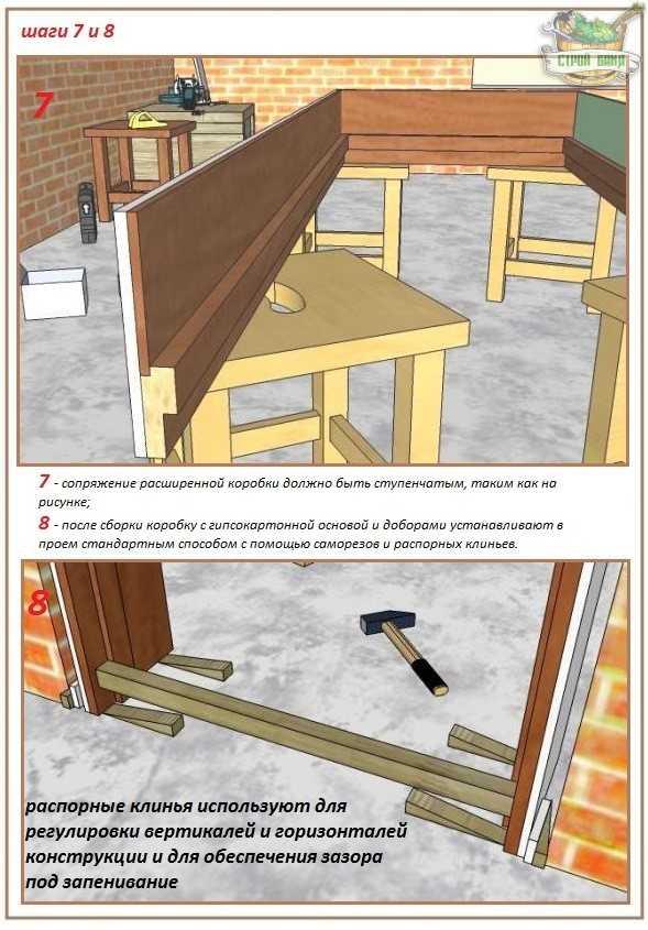 Выбор и установка доборов на межкомнатные и входные двери