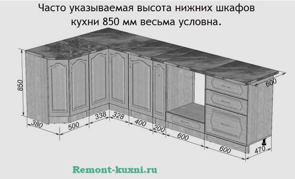 Высота и ширина барной стойки от пола: стандартные габариты (6 примеров с фото)