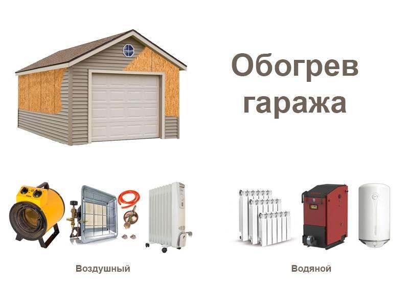 Отопление гаража своими руками - самые экономные варианты + видео руководство