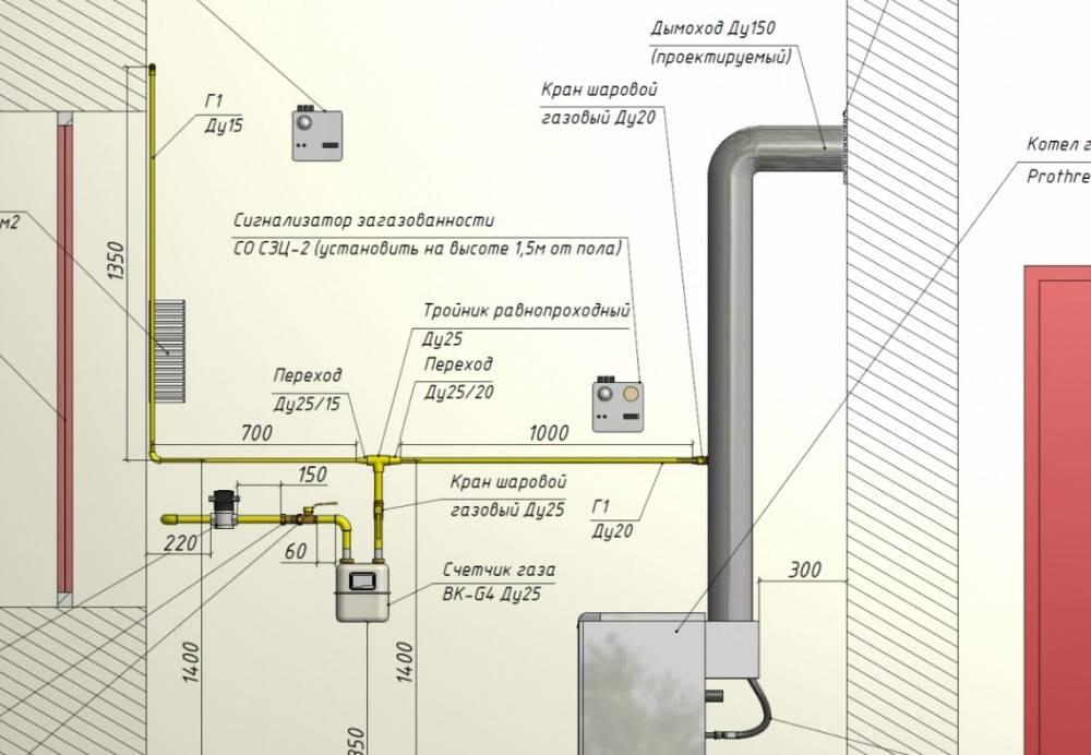 Техусловия на подключение газа порядок получения необходимой документации