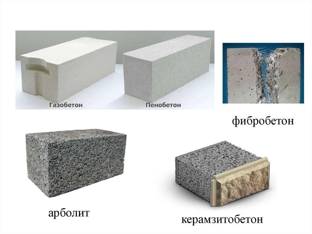 Обеспыливание бетонного пола: флюаты, пропитки, топпинг и как провести?