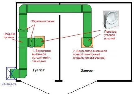 3 варианта подключения вытяжки в ванной: ошибки и схема