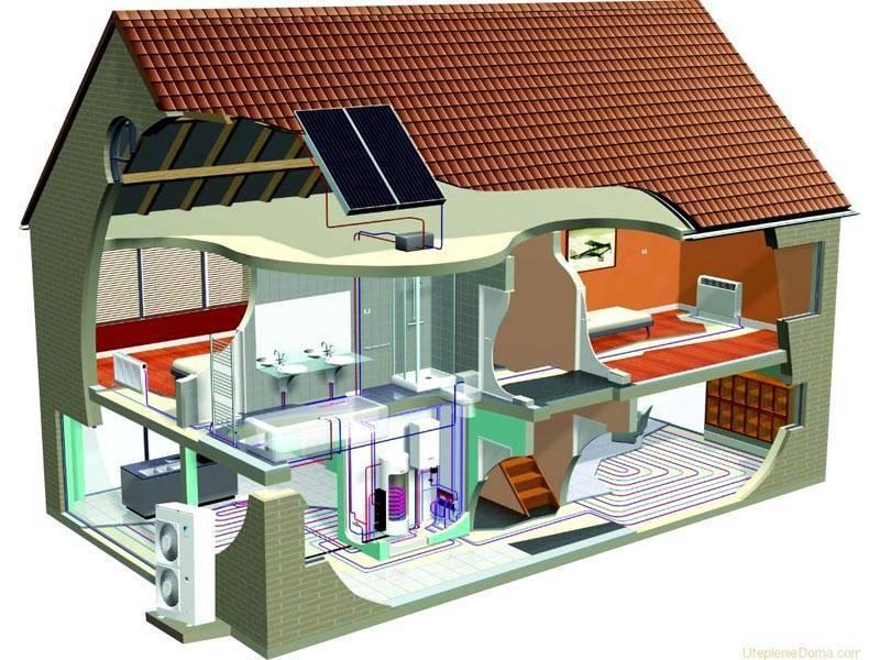 Какая схема отопления одноэтажного дома удовлетворит потребности владельца