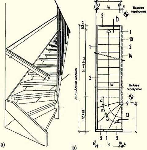 Расчет лестницы с забежными ступенями - всё о лестницах