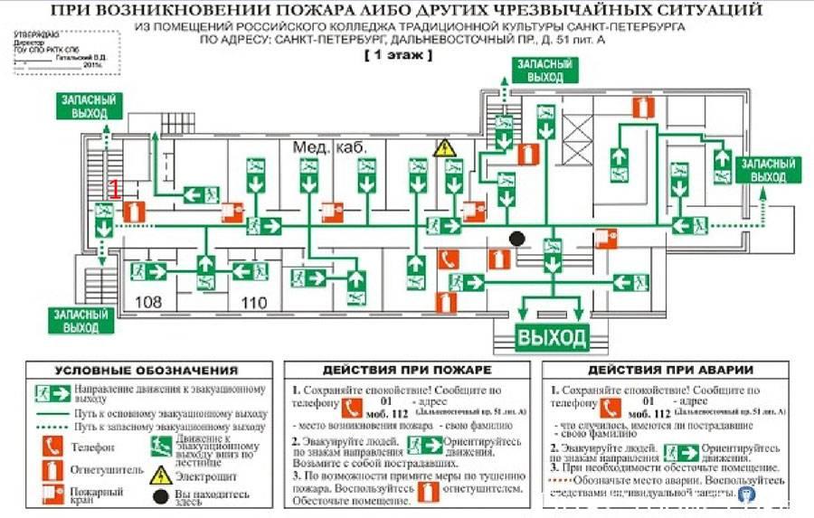 Программа для создания плана эвакуации. изготовление планов эвакуации при пожаре