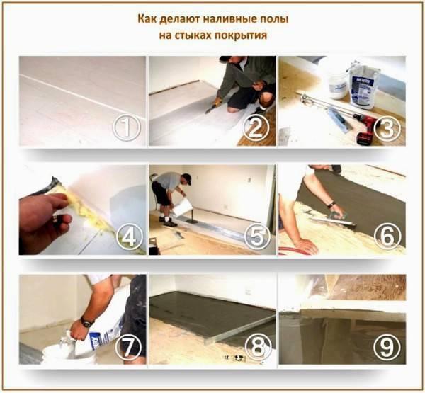 3d полы своими руками - пошаговая инструкция по монтажу и правила ухода