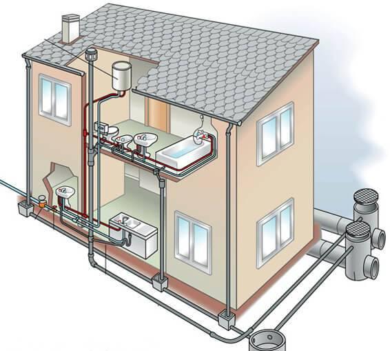 Как проложить канализацию в частном доме своими руками
