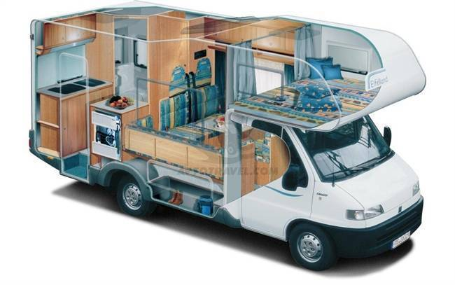 Автодом на колесах: прицеп, автобус, трейлер и особенности их эксплуатации