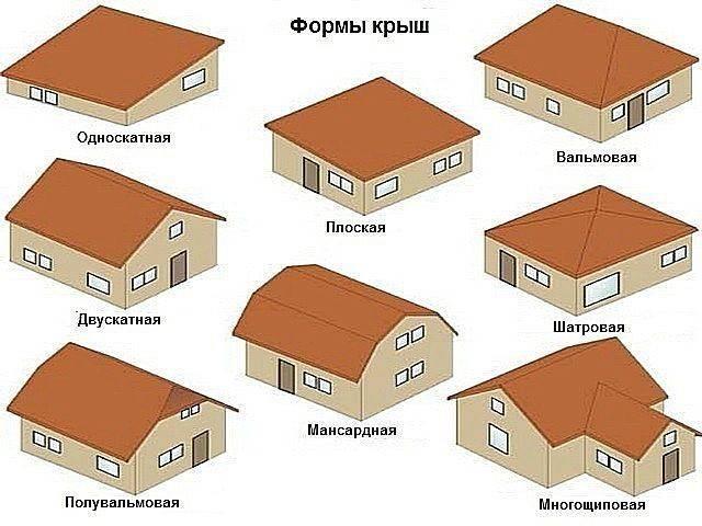 Как сделать двускатную крышу дома
