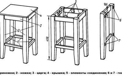 Табурет или табуретка: делаем своими руками простые из дерева и посерьезнее +чертежи