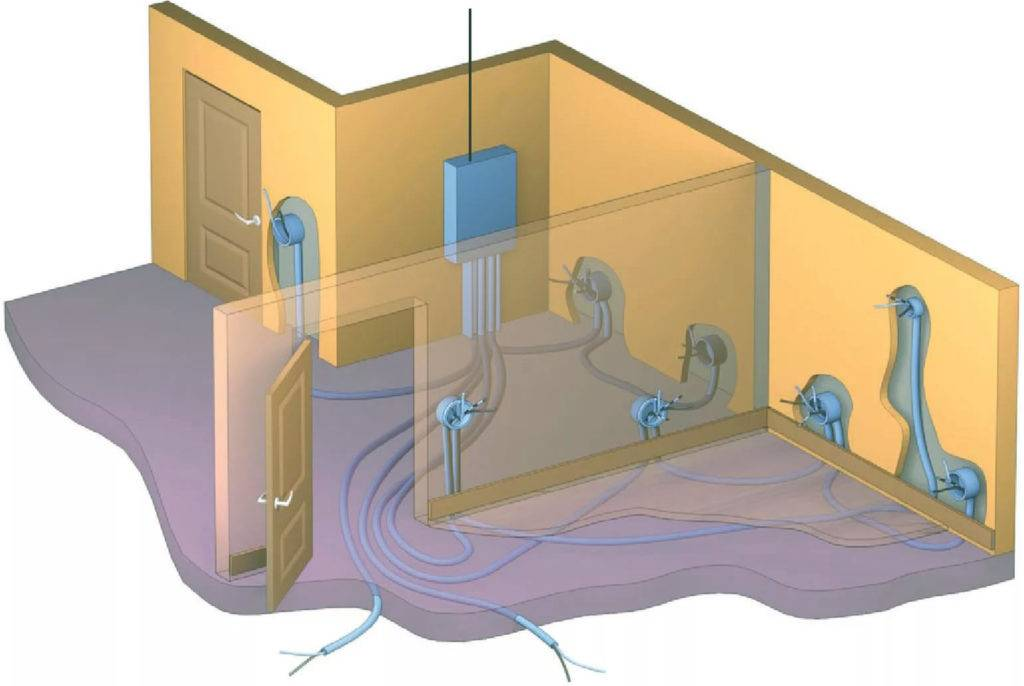 Как провести электричество в частный дом своими руками: видео монтажа и схема электропроводки