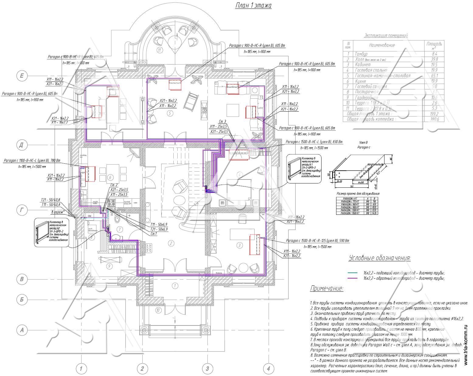 Вентиляция в коттедже своими руками: схемы, проекты, устройство