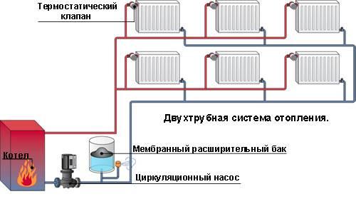 Схема отопления двухэтажного дома - пример схемы отопления