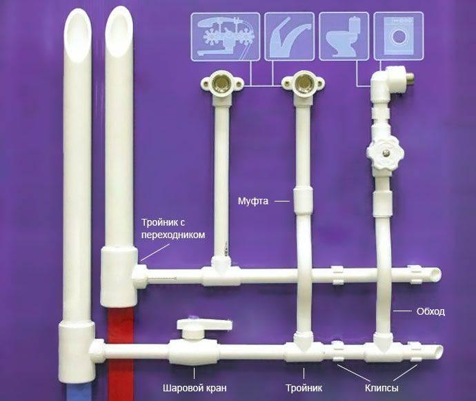 Монтаж полипропиленовых труб: инструкция по прокладке пп, установка труб из полипропилена