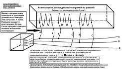 Обогрев бетона электродами: особенности электрического прогрева