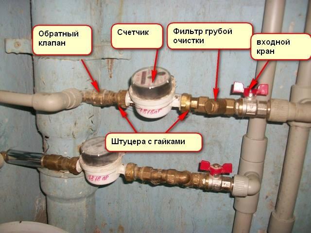 Как самостоятельно установить счетчики воды: схемы установки своими руками