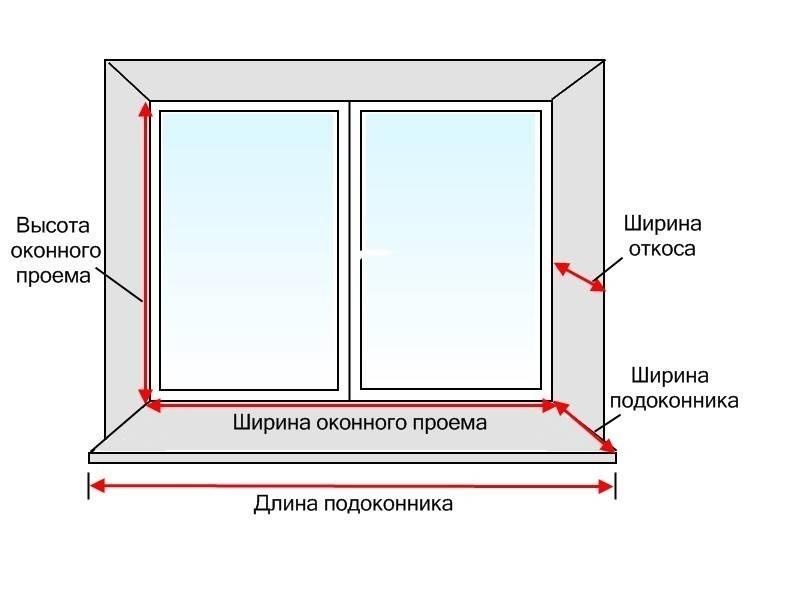Монтаж пвх откосов на пластиковые окна своими руками