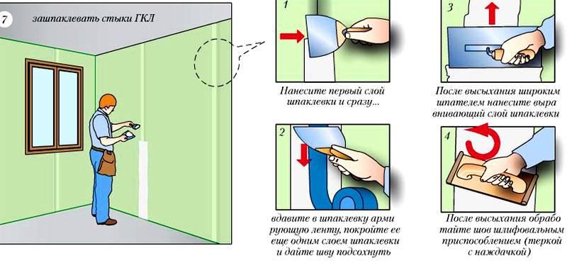 Как заделать не заводские швы в гипсокартоне