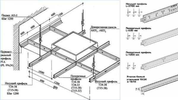 Устройство подвесного потолка армстронг. достоинства. необходимые для монтажа материалы и инструменты. установка