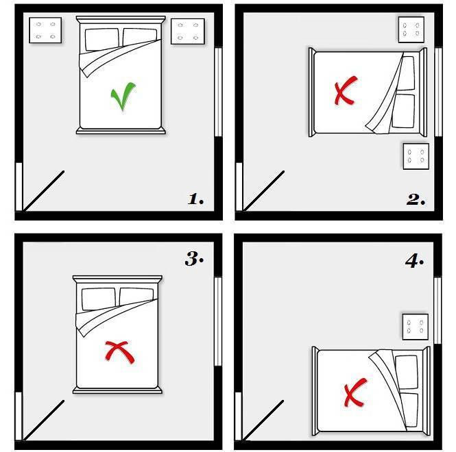 Правила обустройства спальни по фен-шуй: от расположения кровати до подбора цветовой палитры