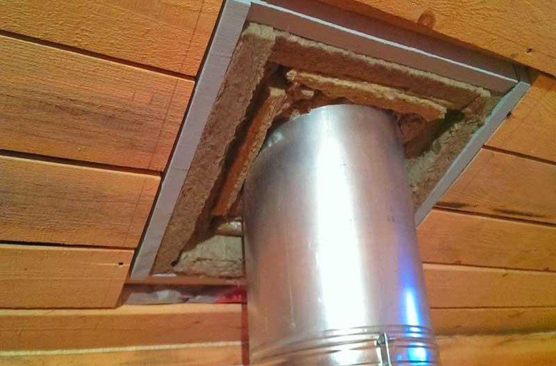 Монтаж дымохода из сэндвич-труб через стену: инструкция