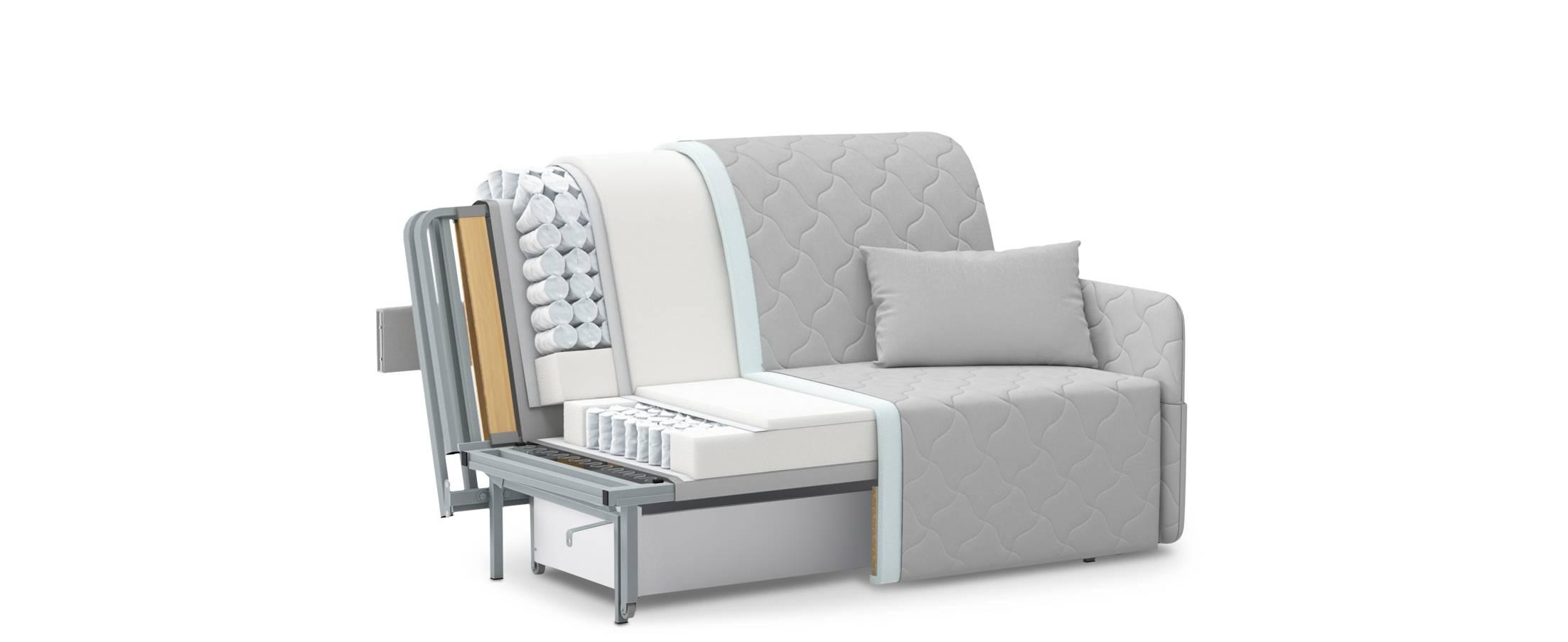 Размеры диванов (76 фото): стандартные двухместные, для длинных моделей, индивидуальные, небольшие и большие