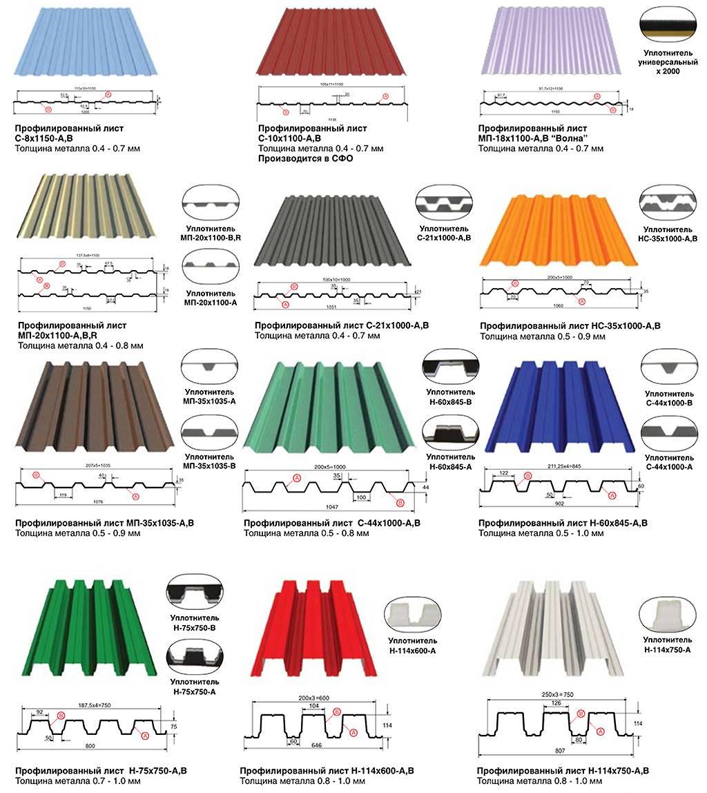 Профнастил - размеры листа, ширина и толщина металлопрофиля, профлиста, инструкции на фото и видео