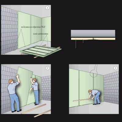 Гипсокартон на стены без каркаса: способы монтажа и технология выполнения