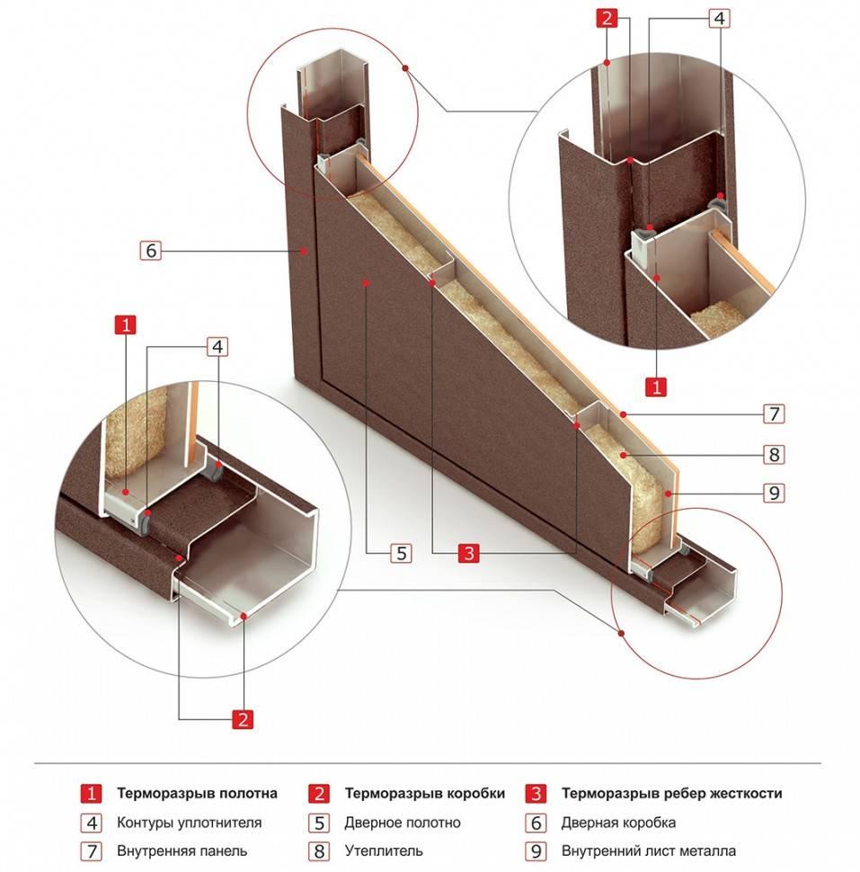 Входные утепленные двери - купить в видном по цене от 4800 руб.