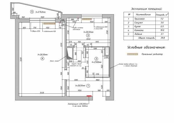 Дизайн однокомнатной квартиры — 185 фото лучших интерьеров