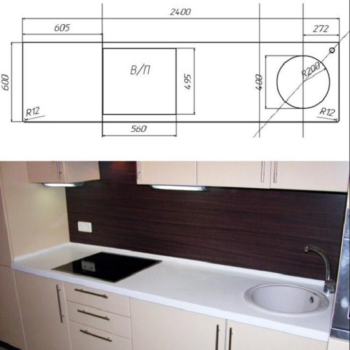 Кухонная столешница из бетона – изготовление и реставрация своими руками
