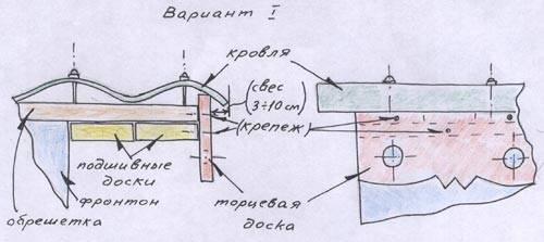 Ветровая планка для мягкой кровли: размеры, правила монтажа и декора