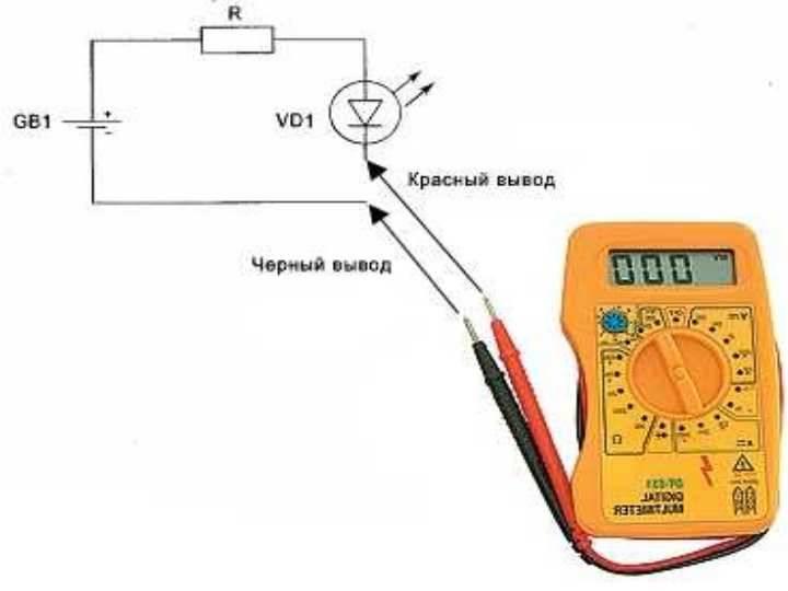 Что такое амперметр? виды амперметров и их отличия.