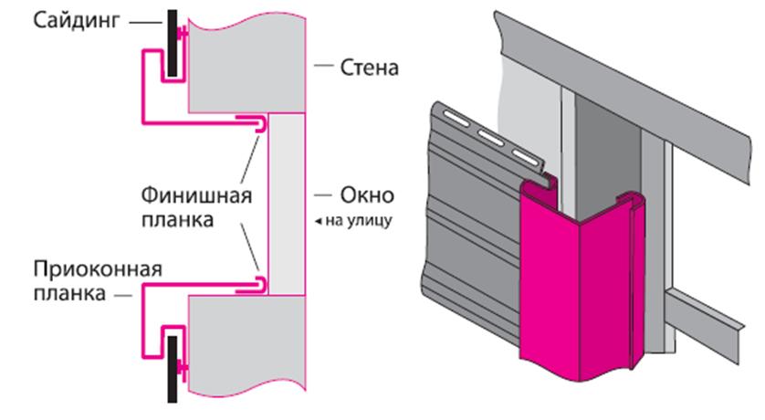 Как устанавливать оконную планку сайдинга. как крепить околооконную планку сайдинга