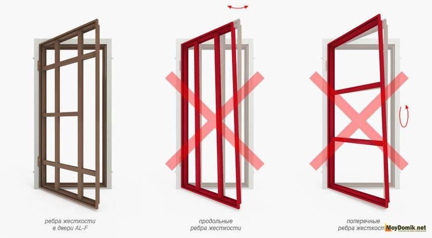 Как и чем можно утеплить двери своими руками