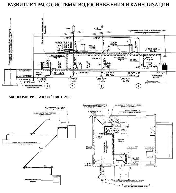 Техусловия на подключение газа порядок получения документов