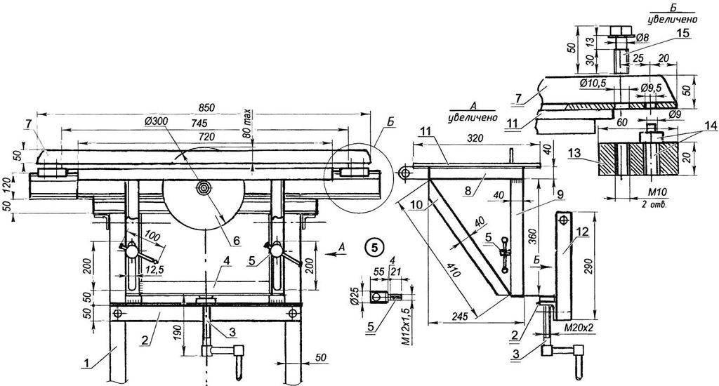 Циркулярка своими руками: обзор вариантов и требование к агрегатам